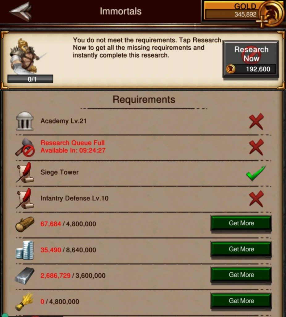 T4 research requirements