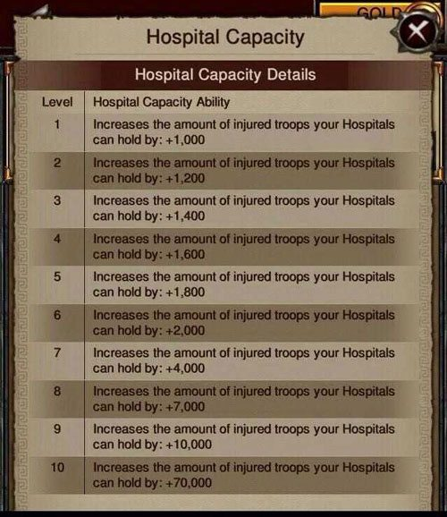 hospital-capacity-research