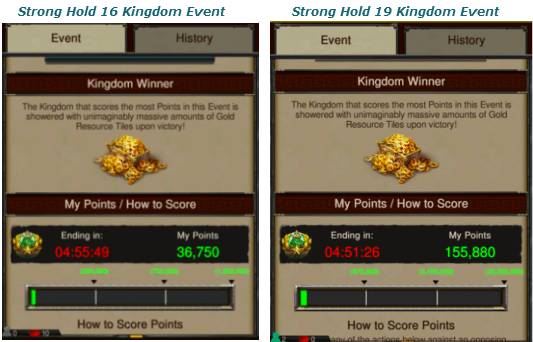 Stronghold 16 Kingdom Event